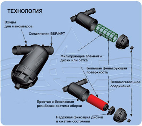 Azud Modular 100: 850 руб, купить в Донецке, описание, отзывы